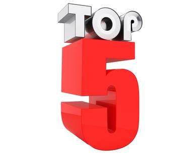 top five 3d text